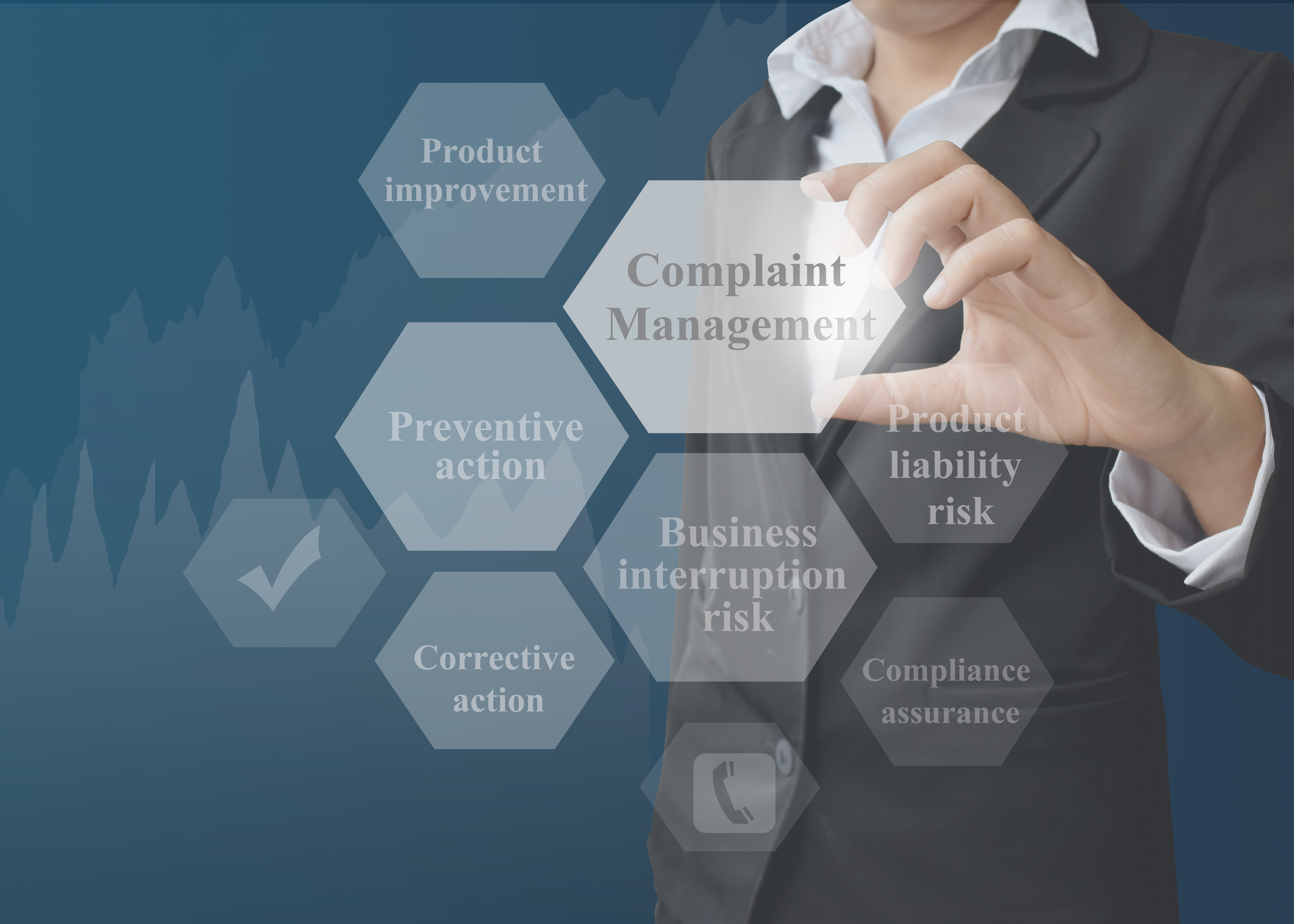 Complaint management System in organizations