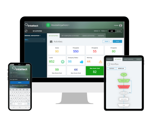 Platform-Product-Mobile-Apps-Devices